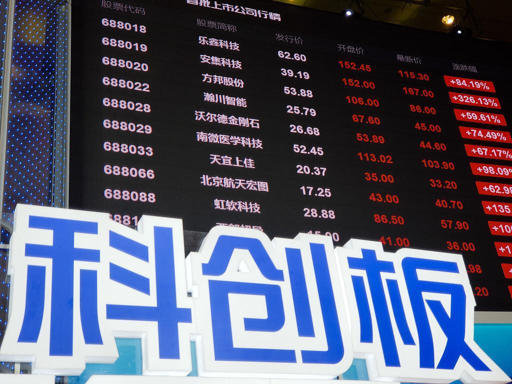 Shanghai's STAR Market on steady path