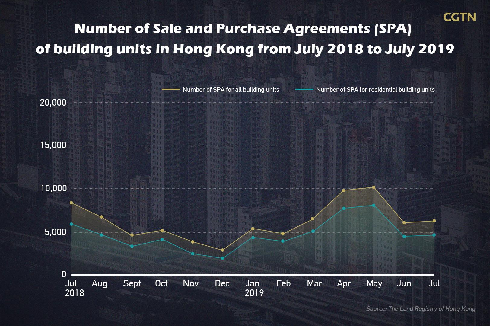 Hong Kong property market and economy badly hit amid protests