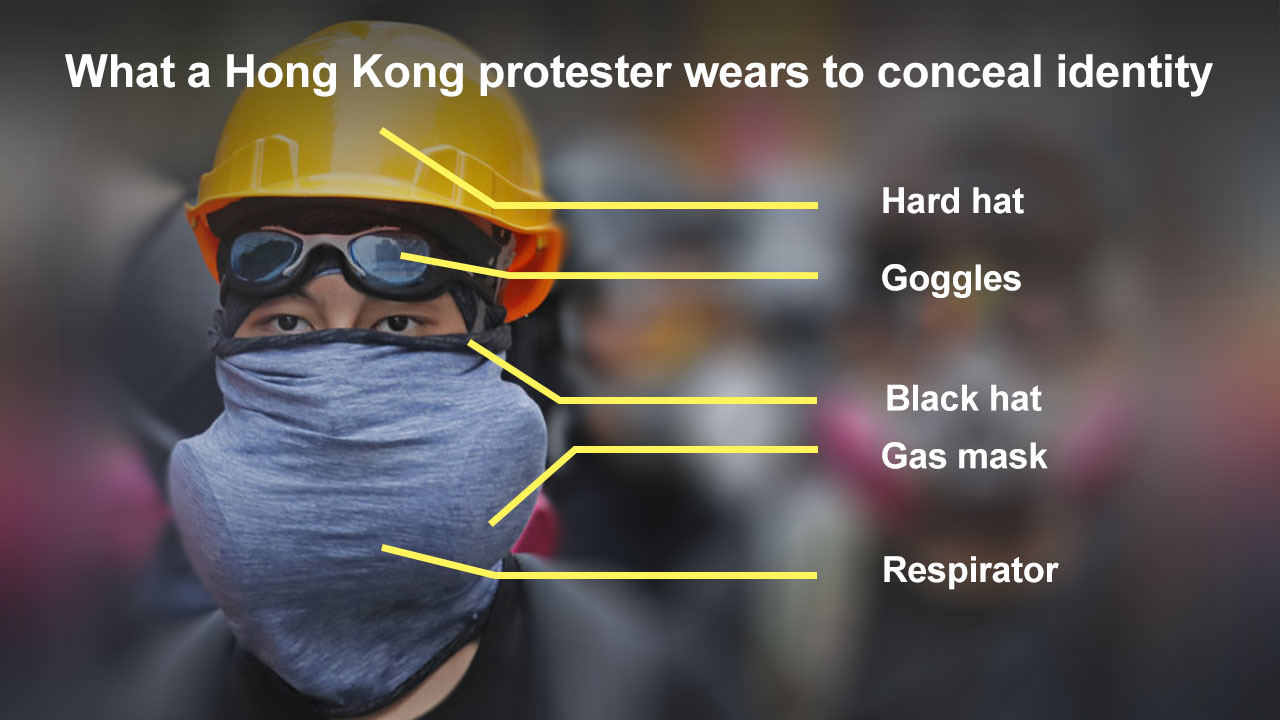 Why are HK residents and police calling for anti-mask laws?