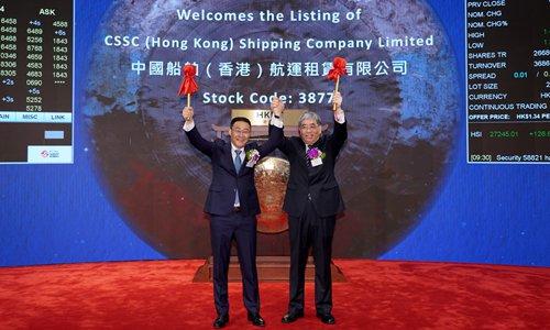 Companies return to Hong Kong IPOs