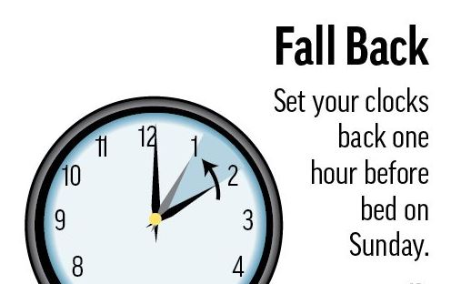 Time is on your side this weekend as daylight saving sunsets