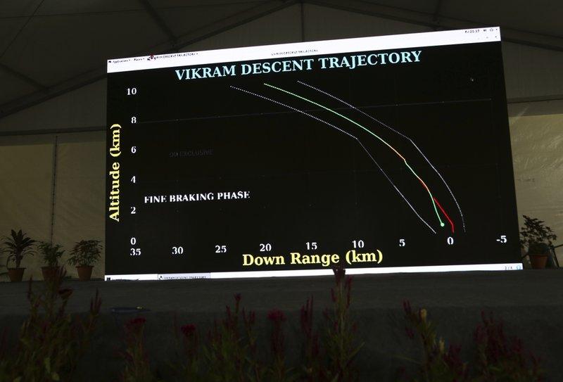 NASA locates debris from India moon lander that crashed