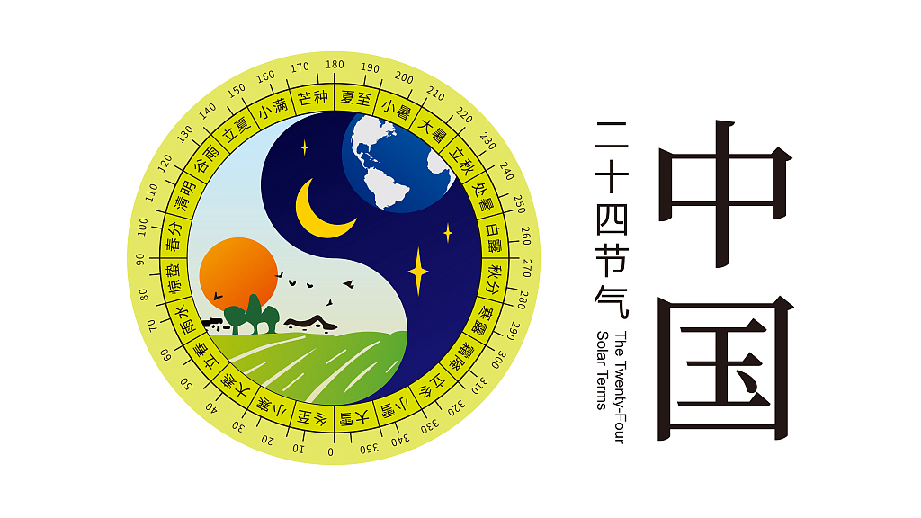 Exhibition on traditional Chinese solar terms opens in Beijing