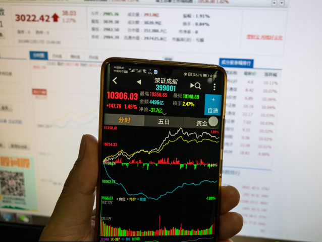 ChiNext Index opens higher Friday