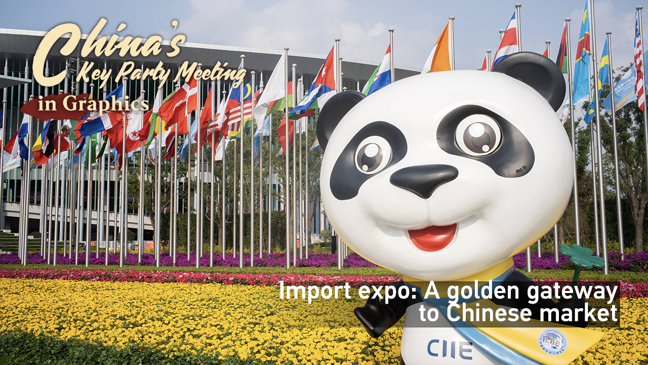 Import expo: A golden gateway to the Chinese market