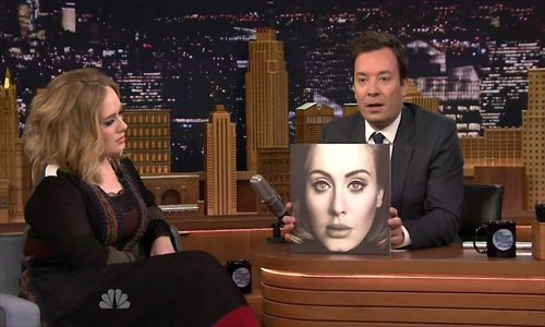 Chinese netizens applaud Adele's New Year look after weight loss