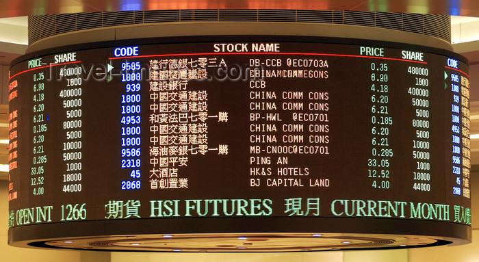 Hong Kong stocks close 1.27 pct higher