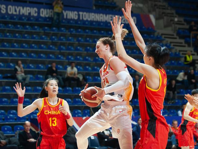 China women's basketball qualifies for Tokyo Olympics