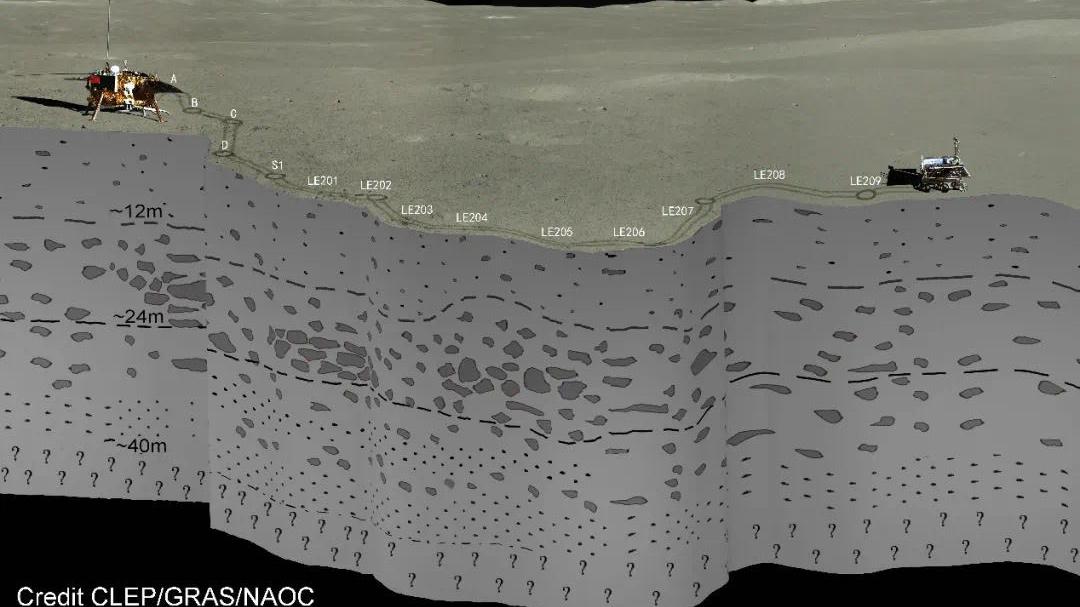 China's lunar rover unveils underground secrets on moon's far side