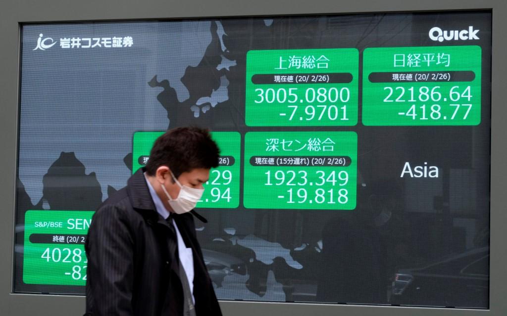 Tokyo stocks close sharply lower on continued coronavirus fears