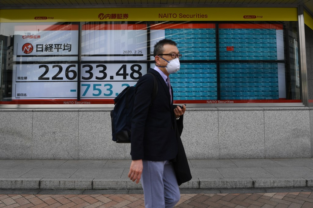 Tokyo stocks close down more than 5% on virus fears, strong yen