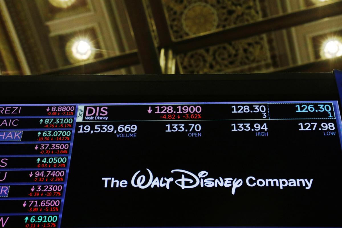 Disney to shut California parks through March over coronavirus