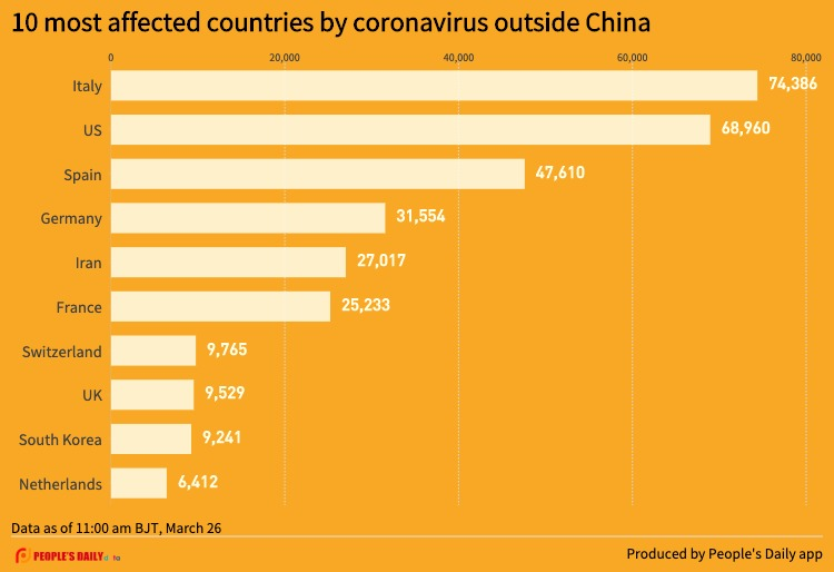 10 most affected countries by coronavirus outside China (8).jpg