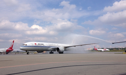 Chinese airline revenues soared in 2019