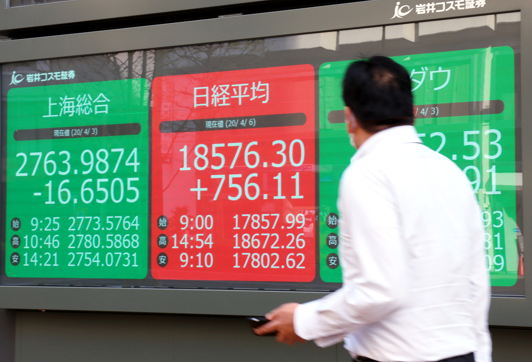 Tokyo stocks climb in morning as slowing virus deaths lift mood