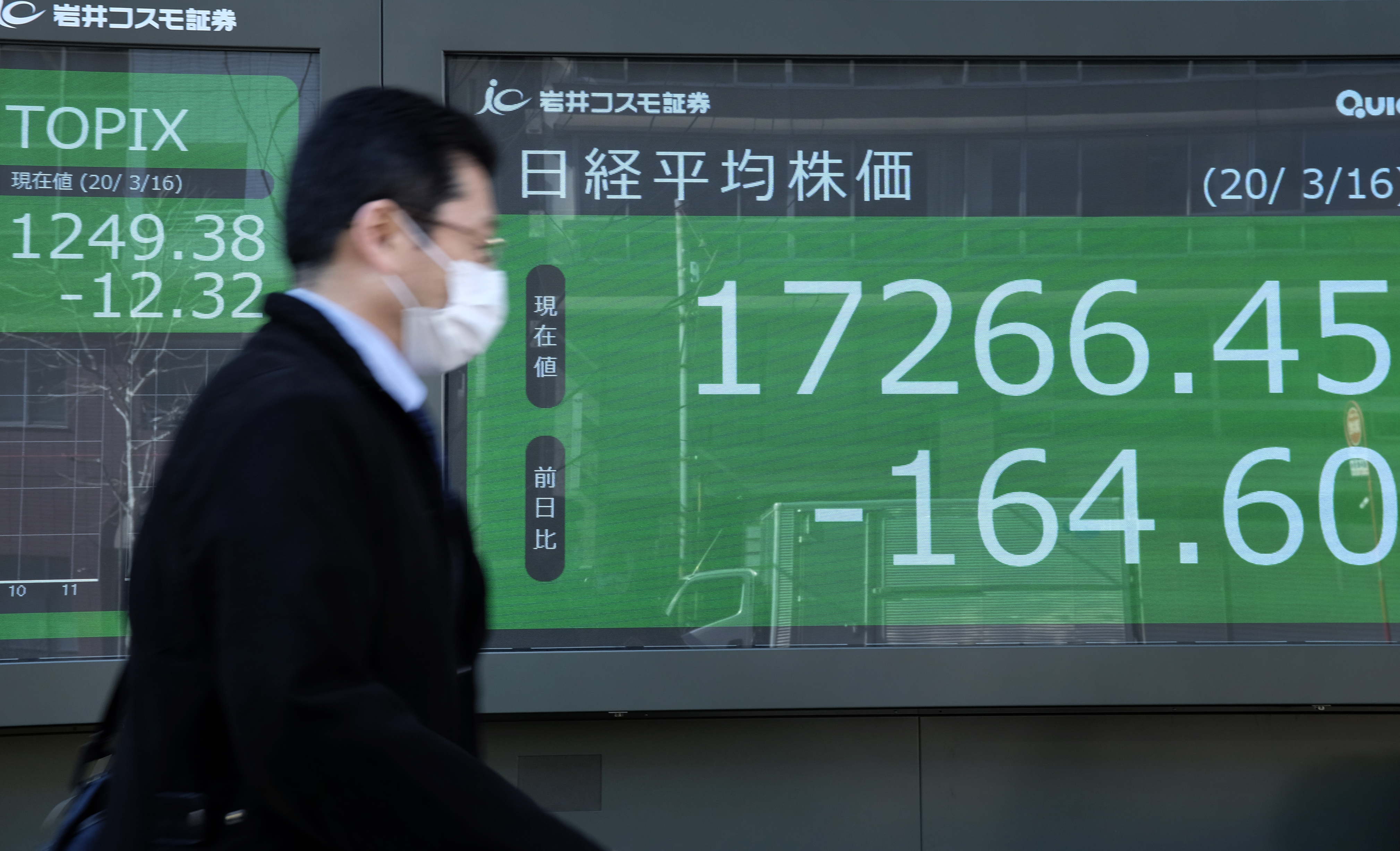 Tokyo stocks close sharply lower ahead of holidays, state of emergency extension