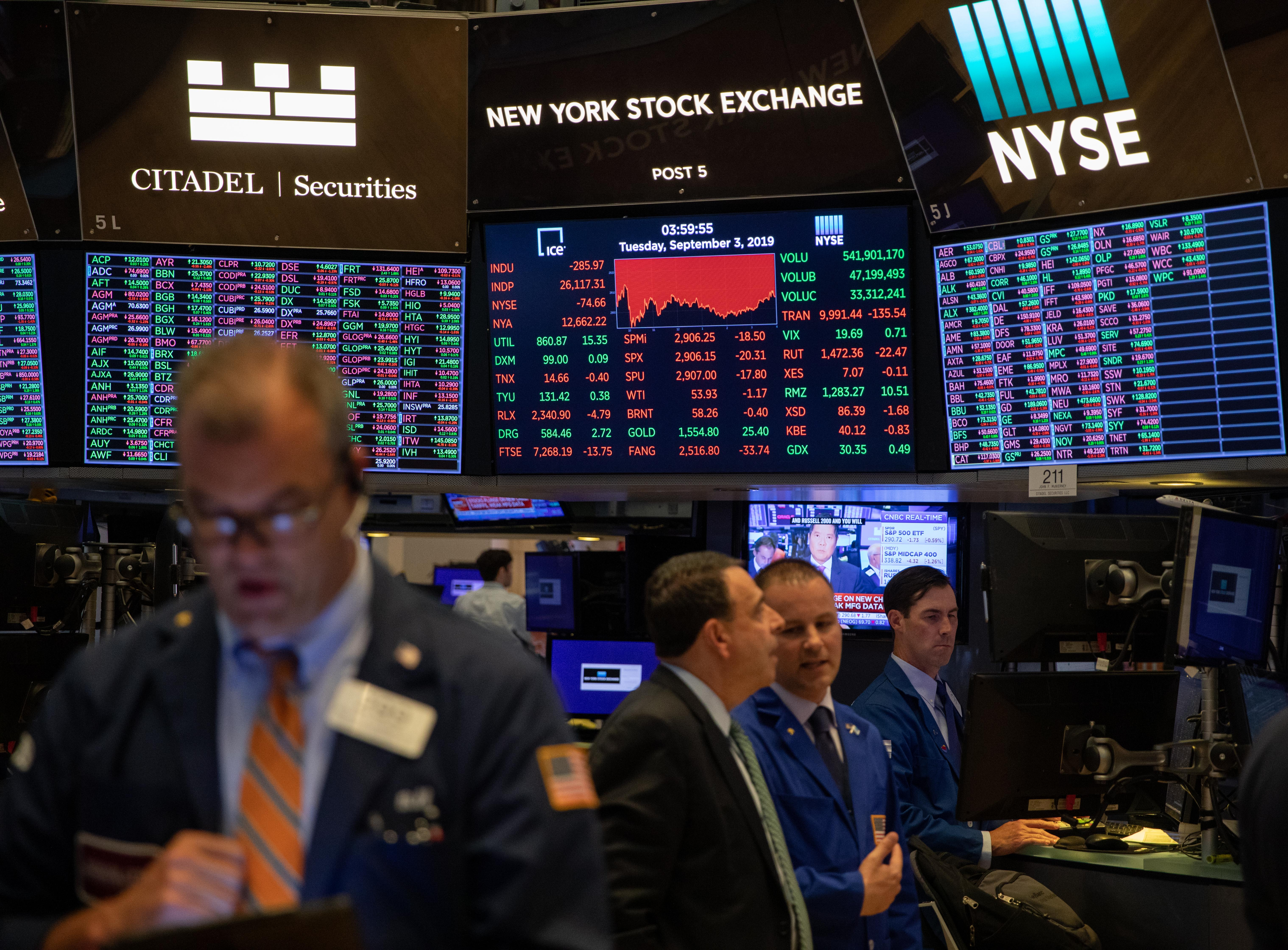 Dow plunges over 600 points as sell-off accelerates