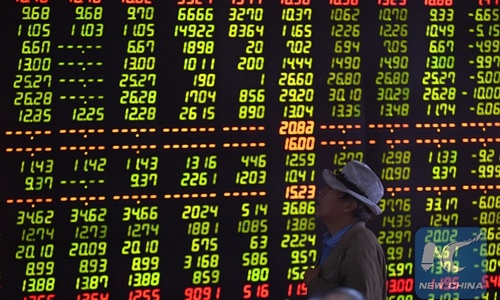 Mainland stocks could embrace turbulence in May