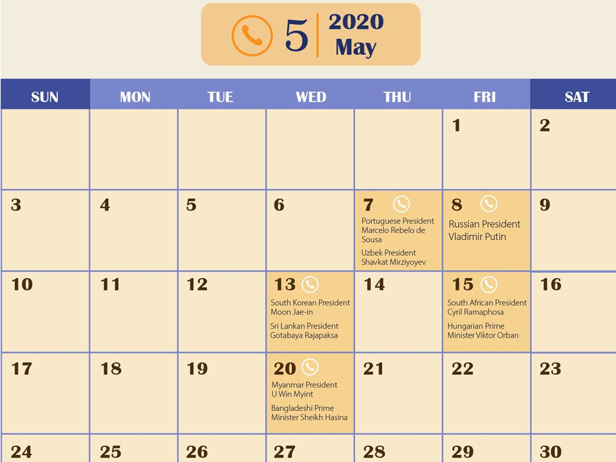 Infographics: Xi's 'phone diplomacy' calendar in COVID-19 fight