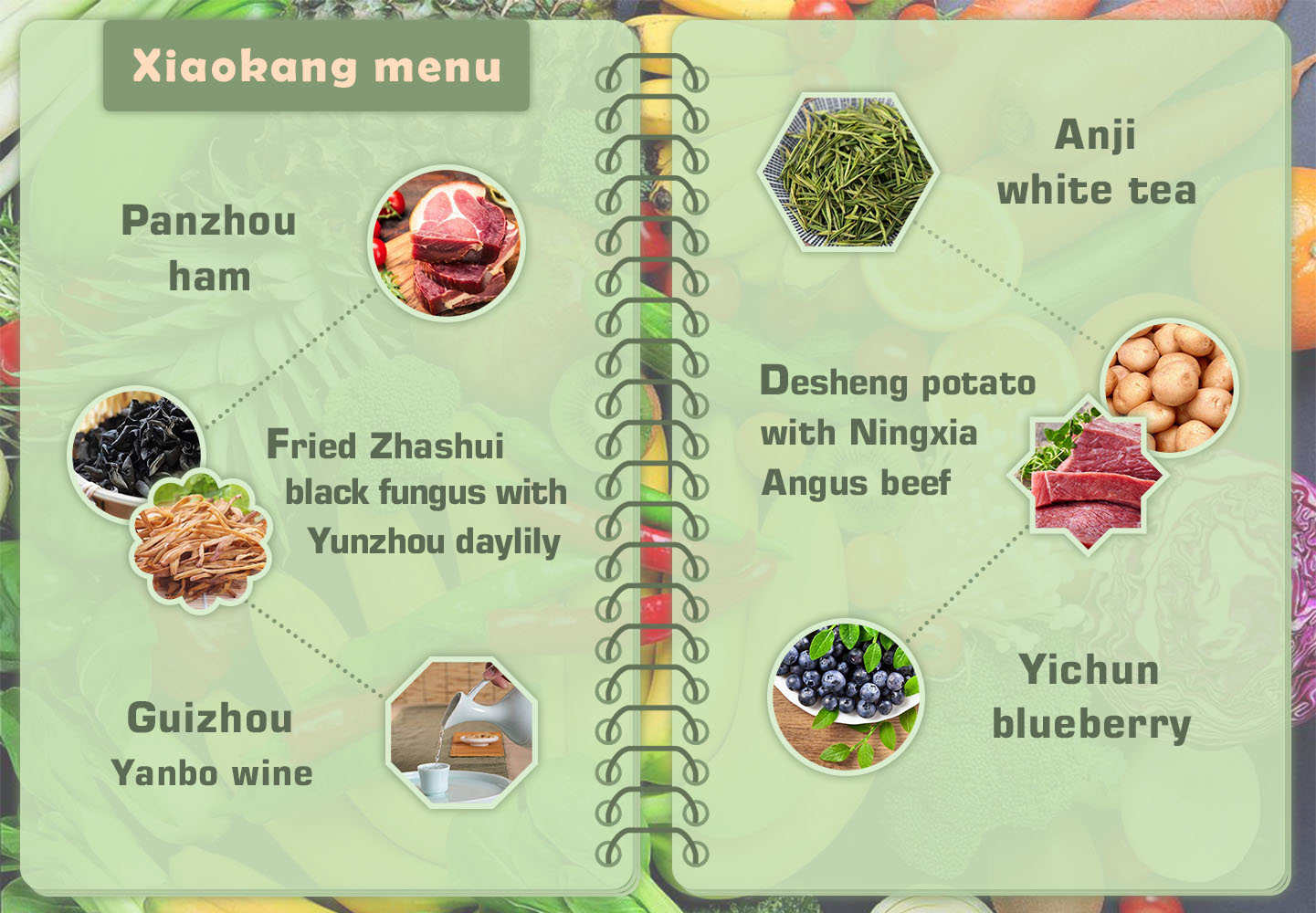 xiaokang menu 0602.jpg