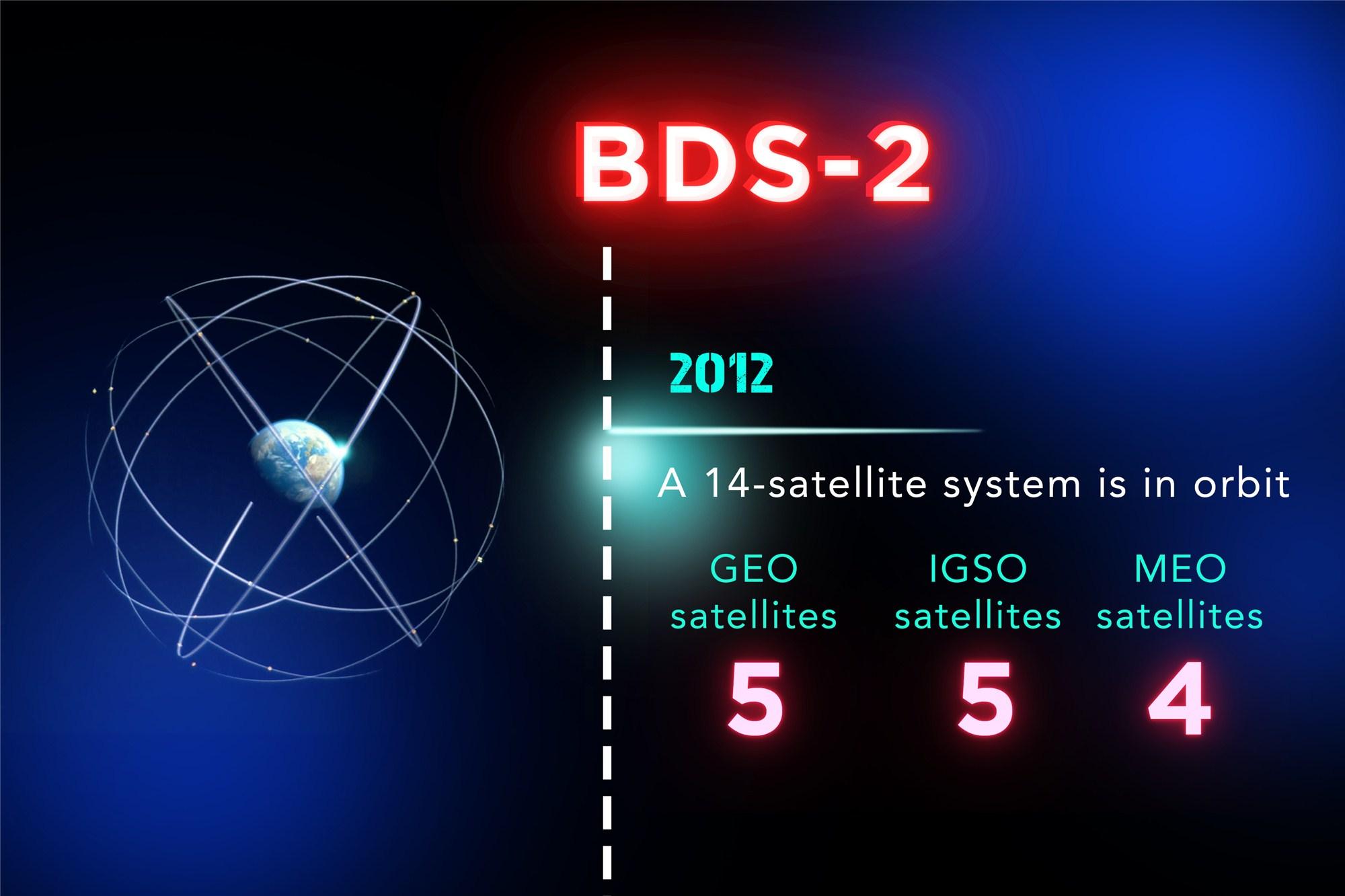 BDS-2-s.jpg