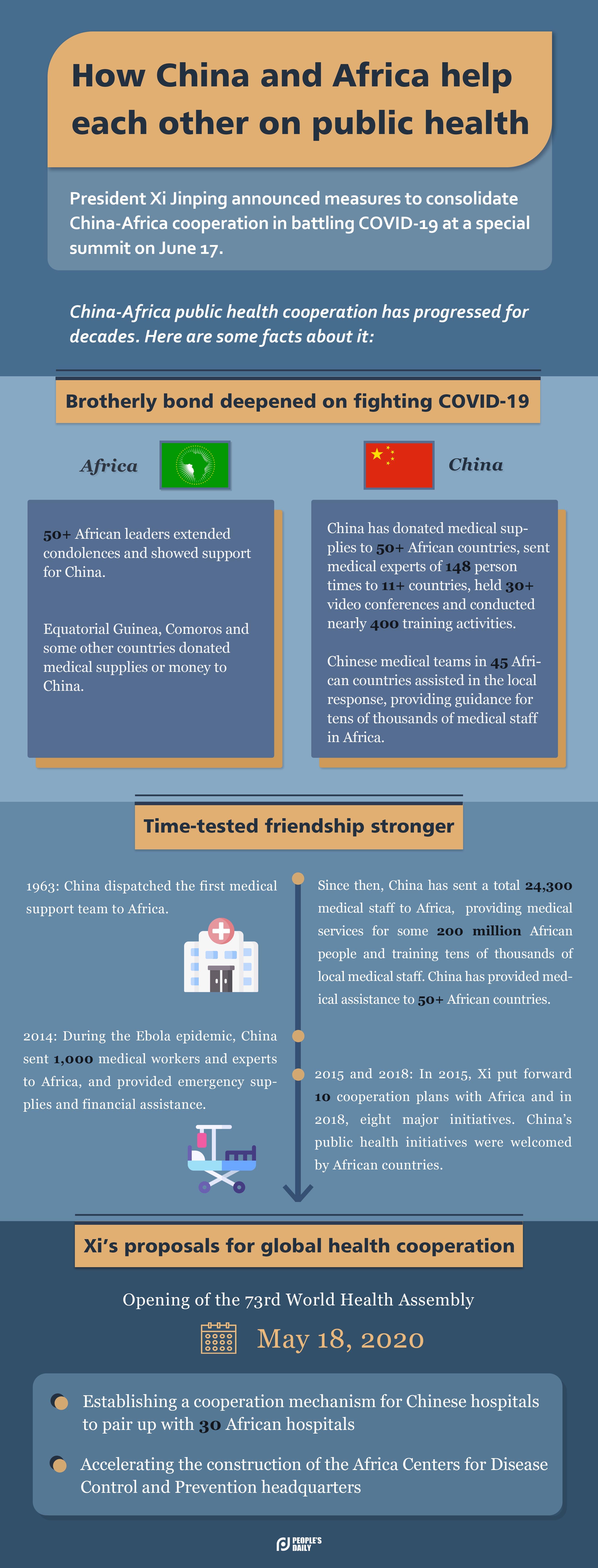 info China Africa.jpg