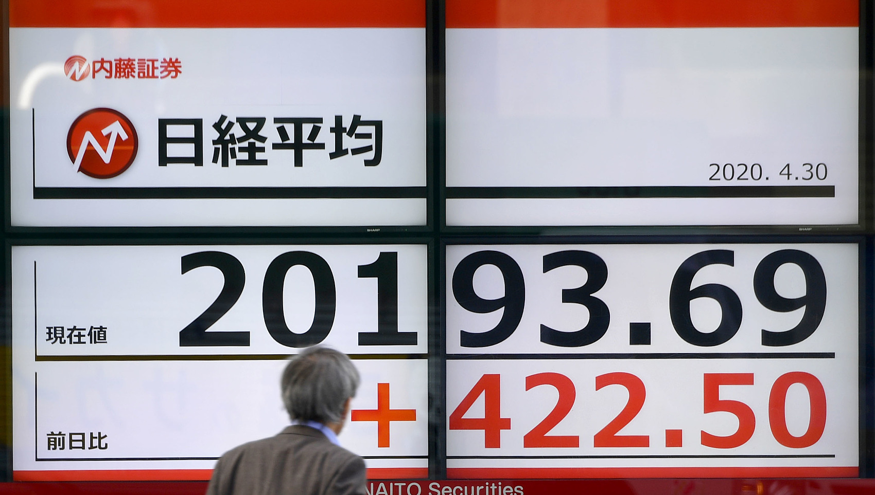 Tokyo stocks advance in morning on solid US, China economic data