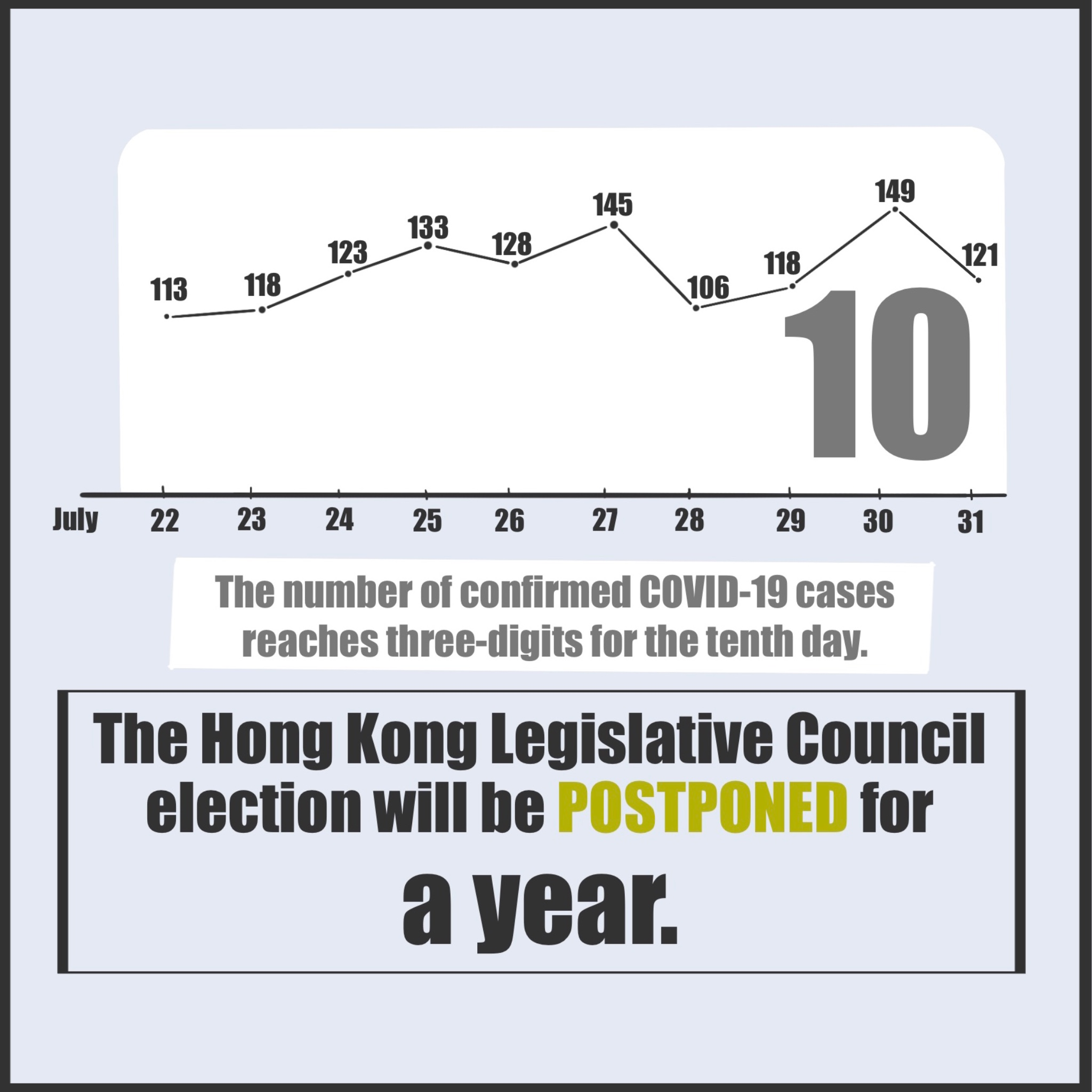 Why was the Hong Kong election postponed? These five posters explain
