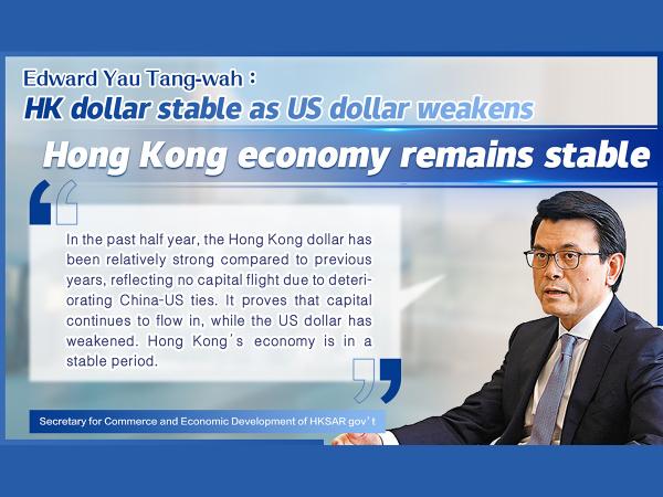 Poster: Hong Kong economy remains stable