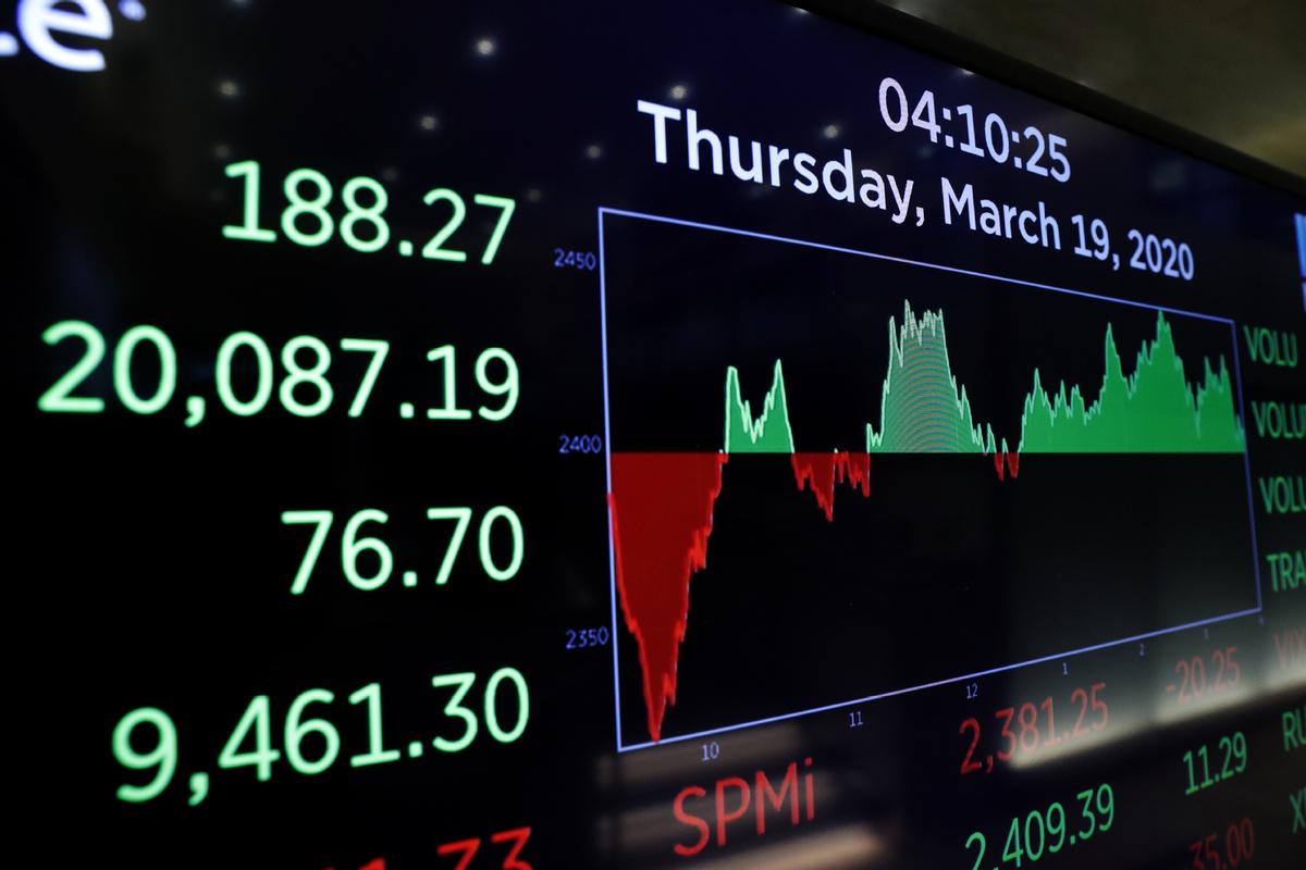 Dow Jones index update depletes energy sector
