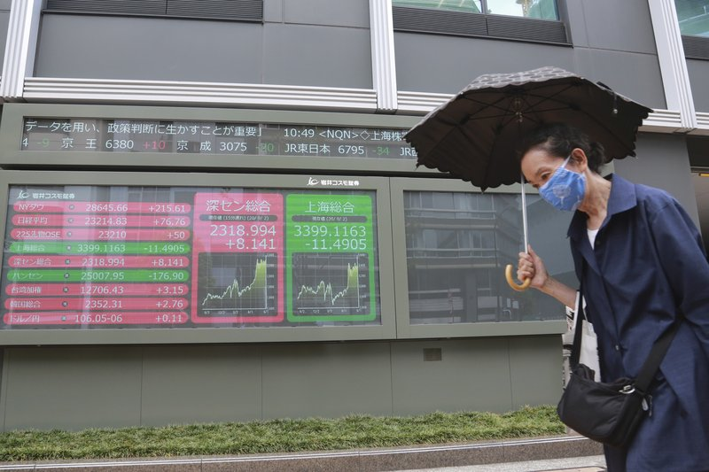 Global shares mostly higher, cheered by US economic data