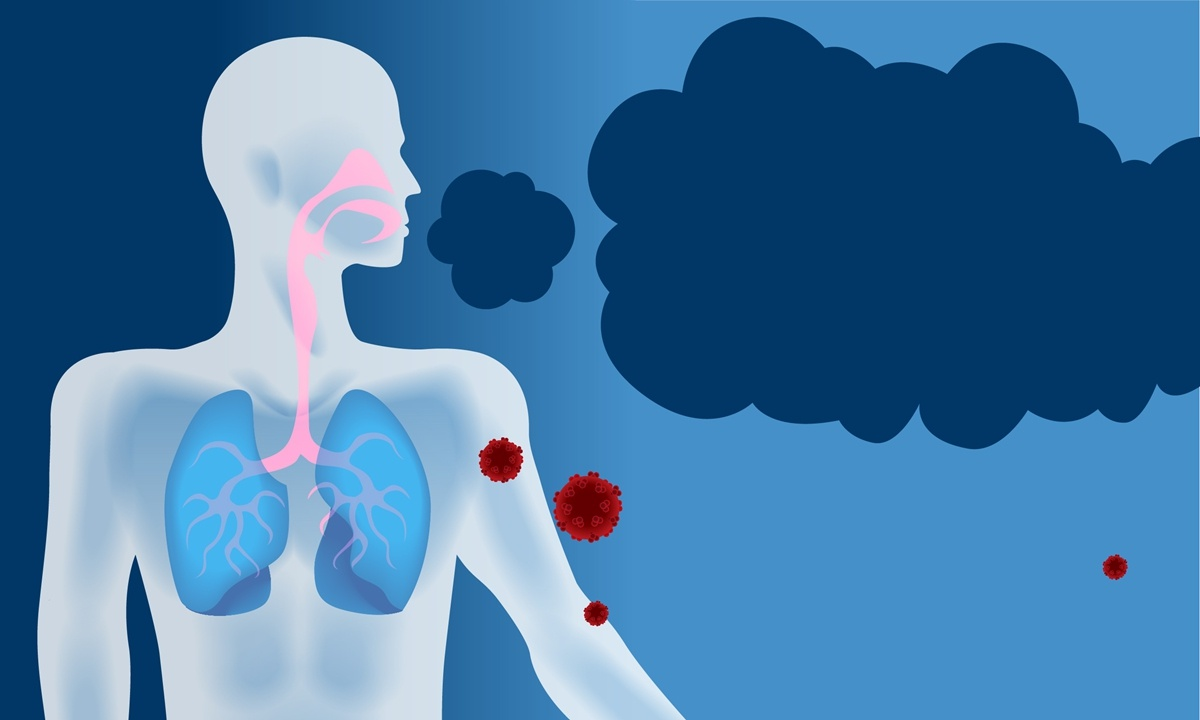 Amgen drug shrinks tumors in lung cancer patients: study