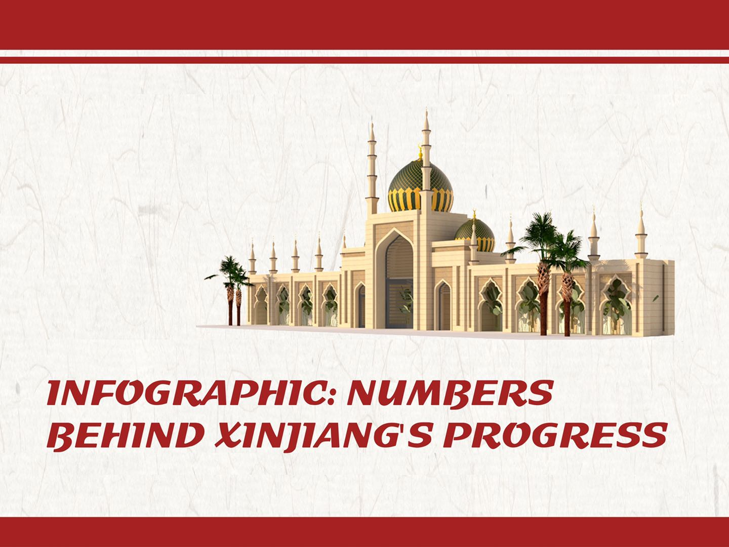 Infographic: Numbers behind Xinjiang's progress