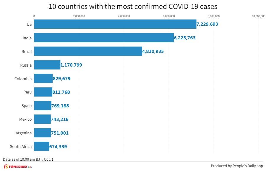 graphic covid worldwide.jpg