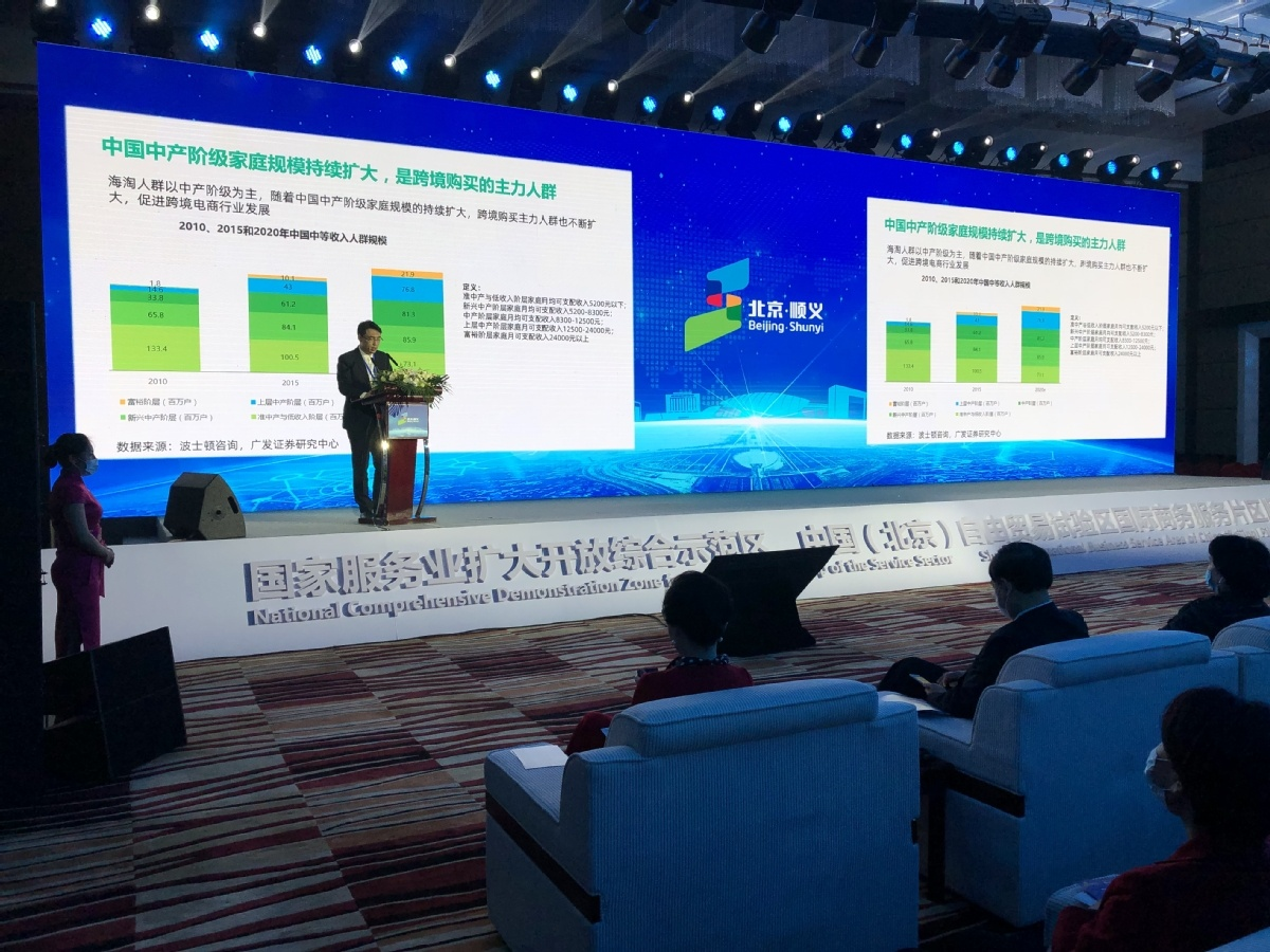 Beijing sets to open up services sector and digital economy