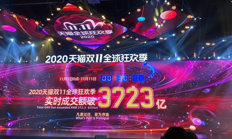 China's biggest online shopping spree Double 11 sees huge sales, surpasses Amazon