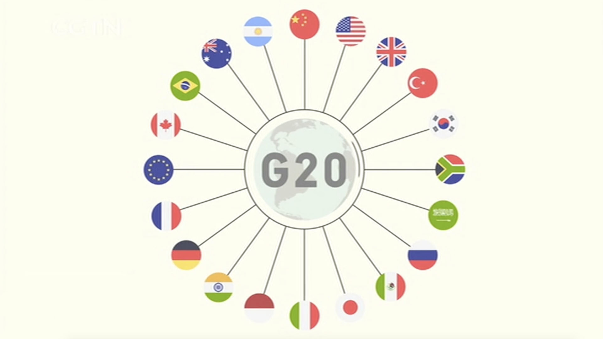 The G20 summit should be used as a vehicle for tangible solutions instead of political wrangling