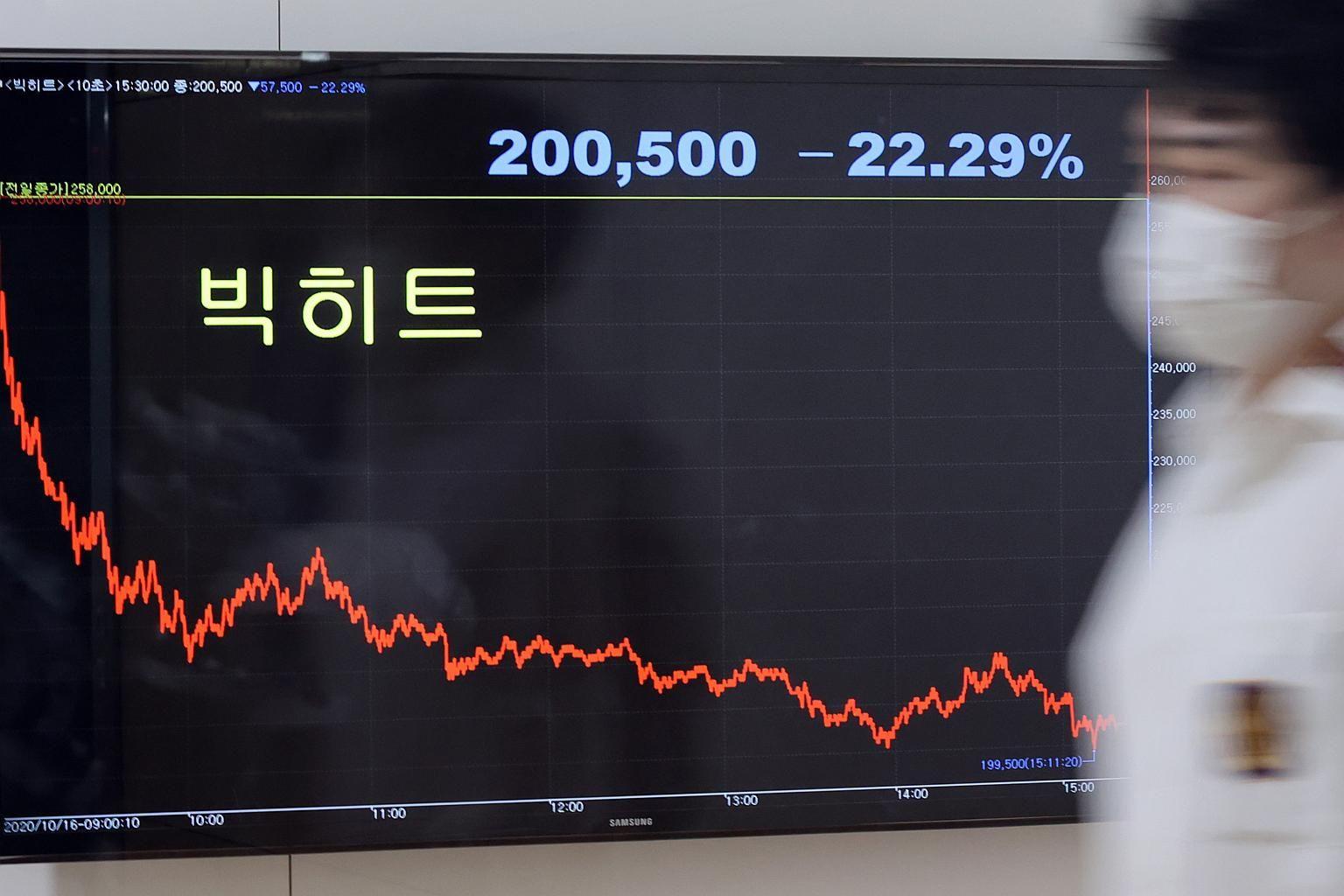 S.Korean stocks fall on worry about COVID-19 resurgence