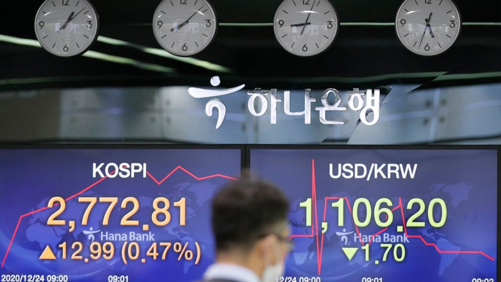 Asian shares mixed with most markets closed for Christmas
