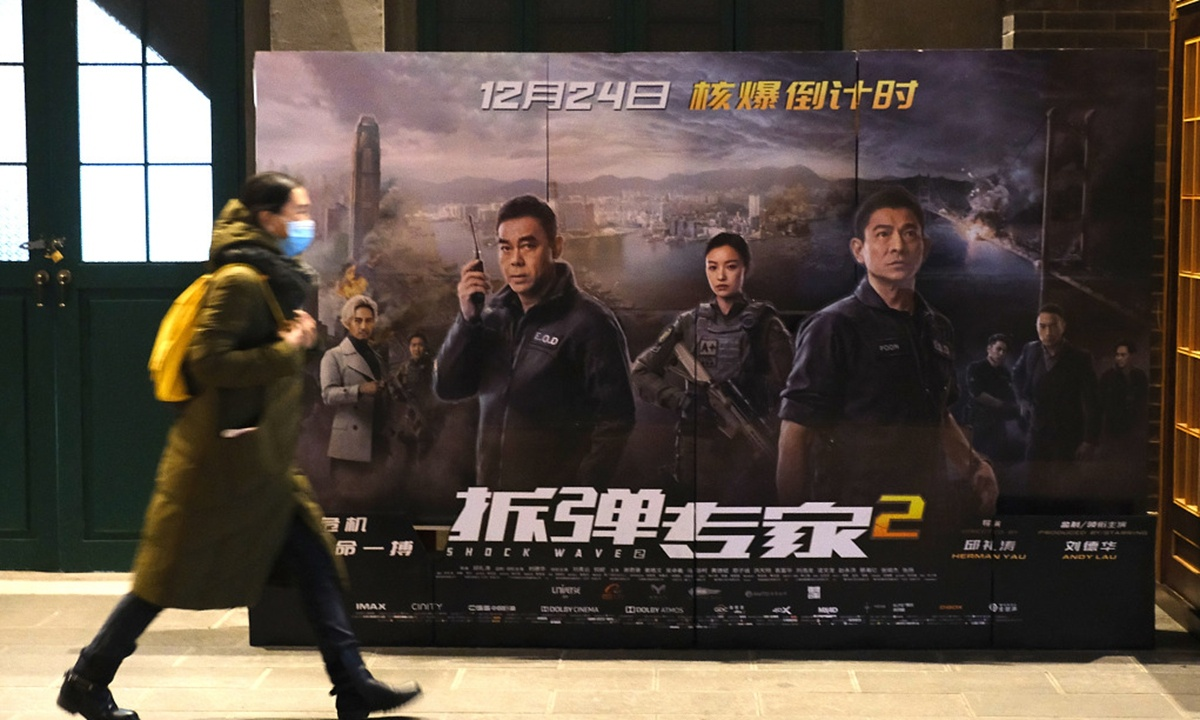 China's box office revenue totals 20.417 bln yuan in 2020