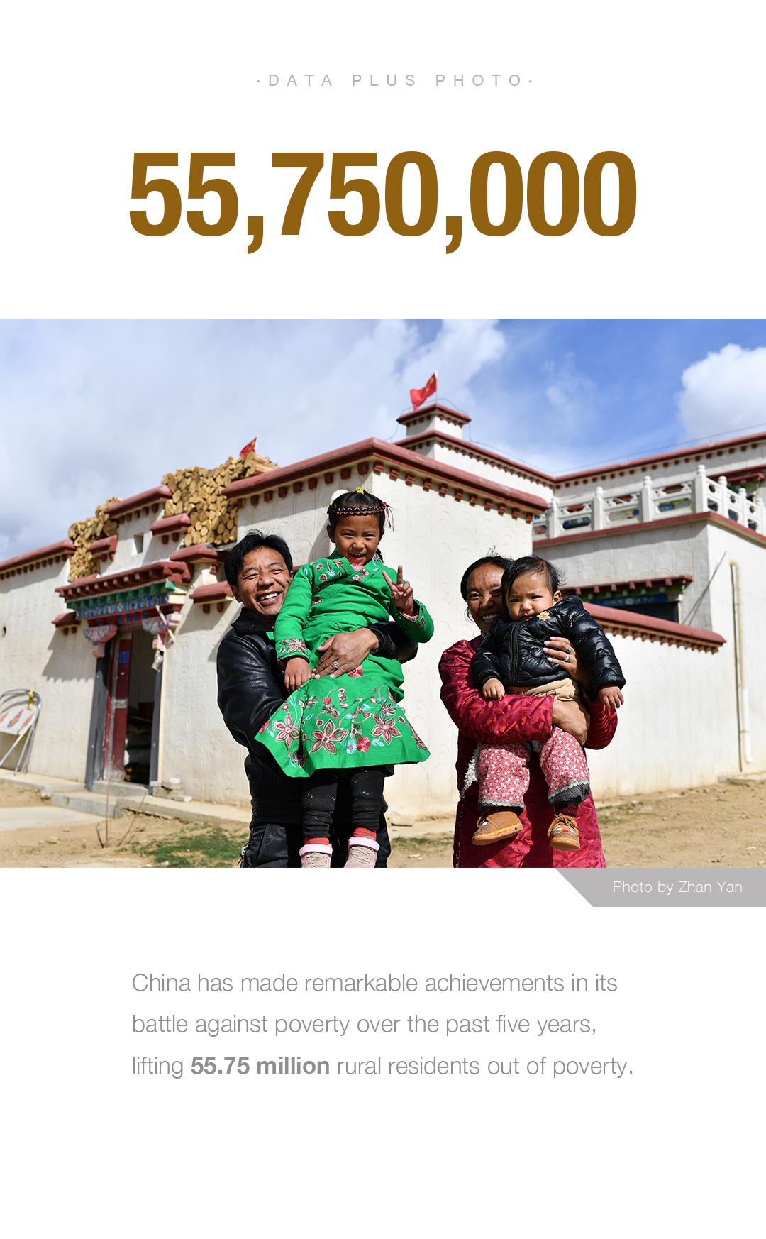 China's anti-poverty campaign in photo comparisons