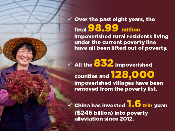 Infographic: China's accomplishments in poverty alleviation in 8 years