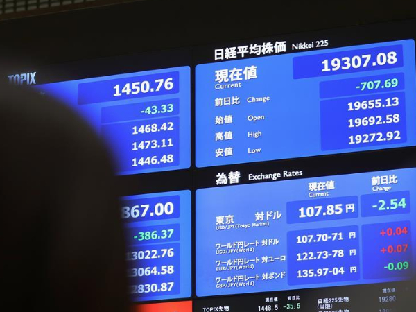 Tokyo stocks end mixed on yields, US interest rate concerns