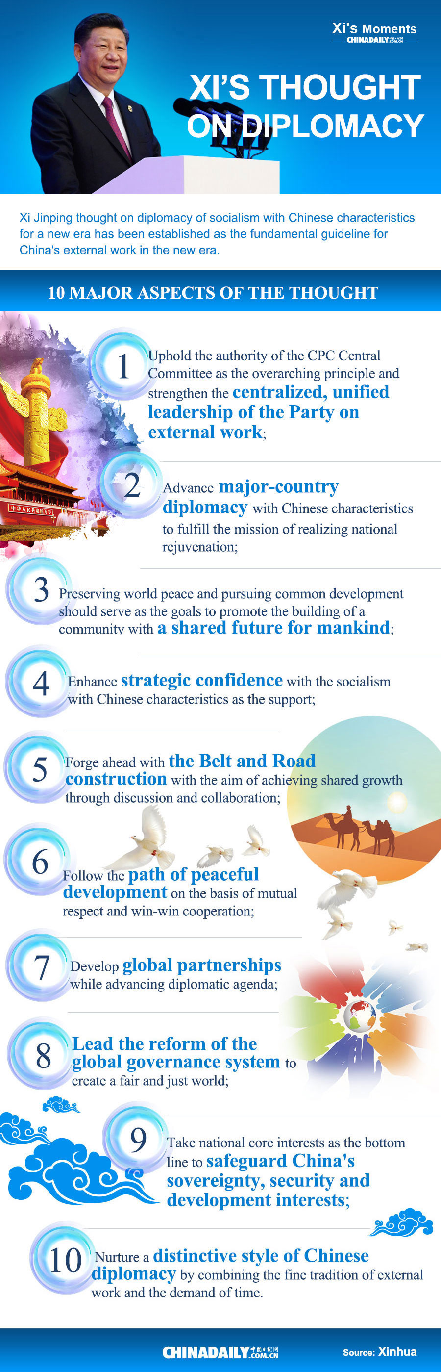 Major aspects of Xi's thought on diplomacy