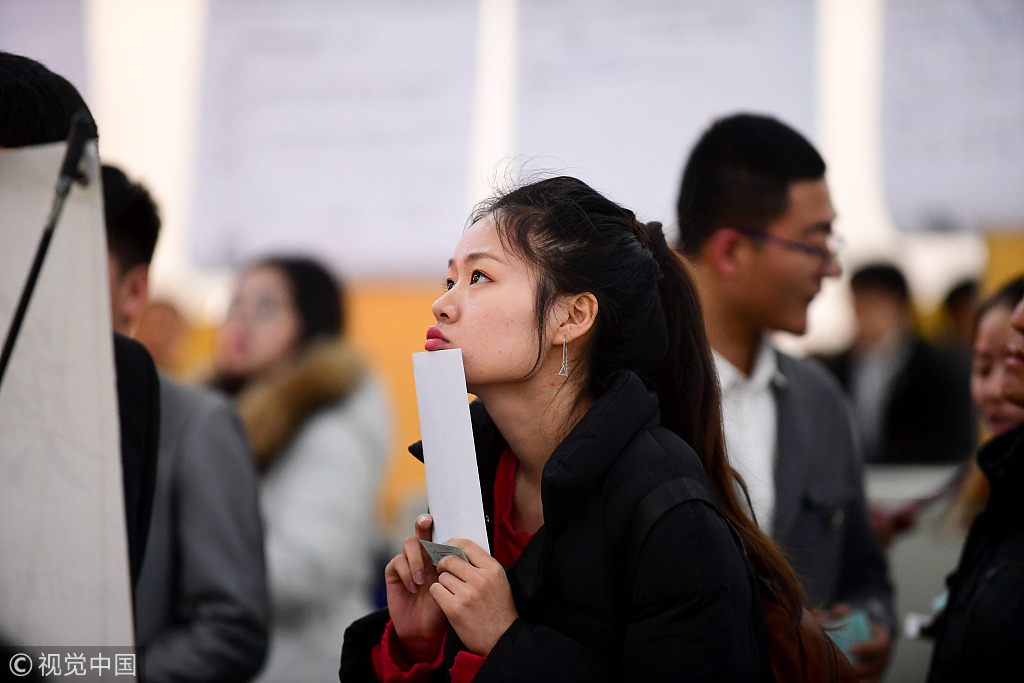 Average pay of 2018 graduates less than expected