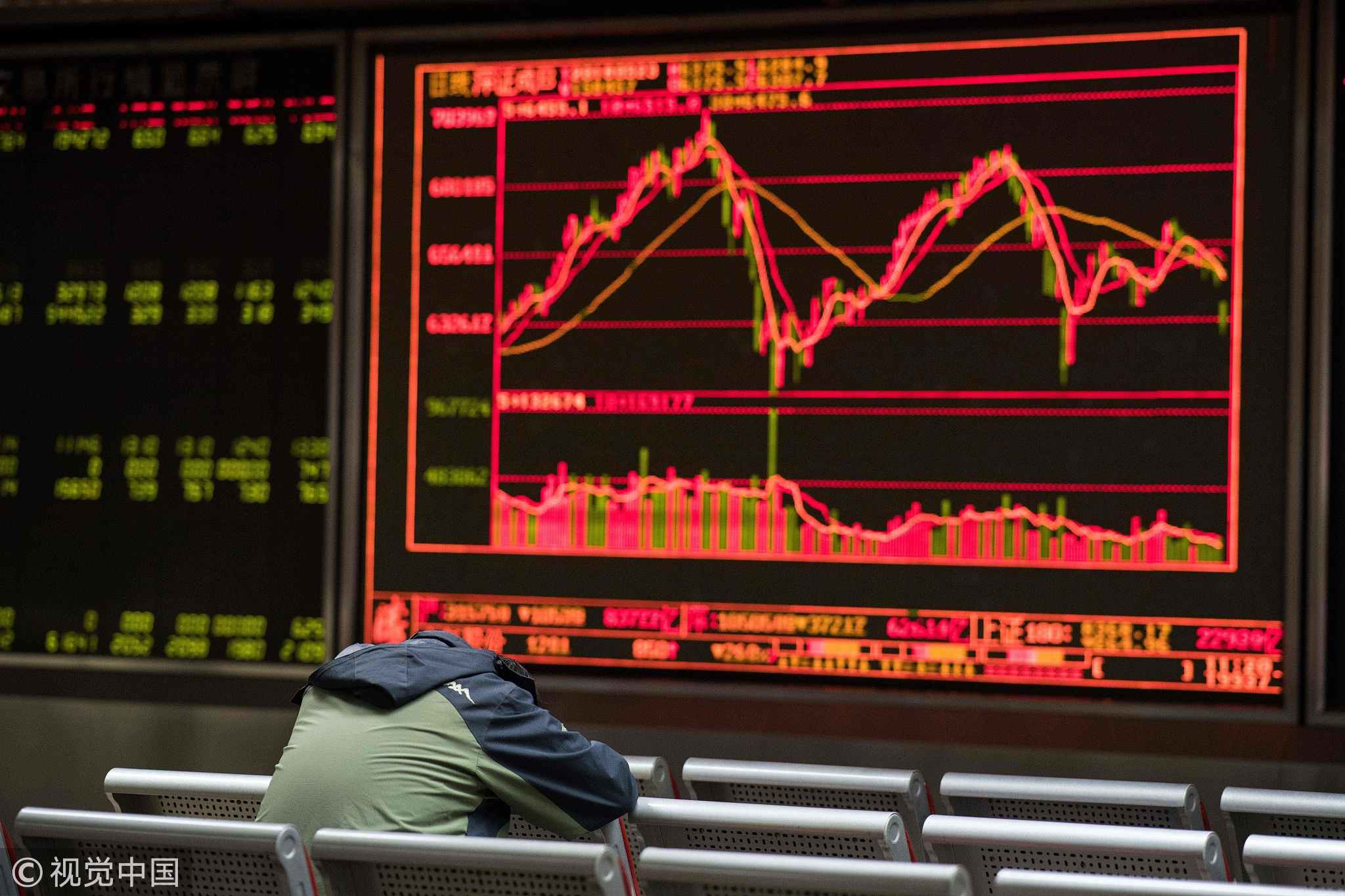 A man rests as he keeps an eye on stock price movements displayed on a screen at a securities company in Beijing on March 23, 2018. [Photo: VCG]