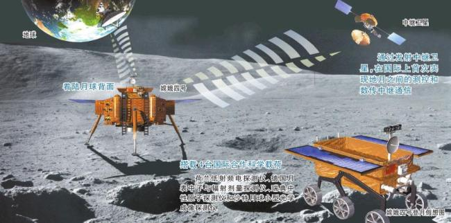 An illustration of Chang'e-4 working on the Moon [Photo: stdaily.com]