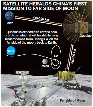 A diagram shows China's first mission to the far side of the moon. [File photo: chinadaily.com.cn]
