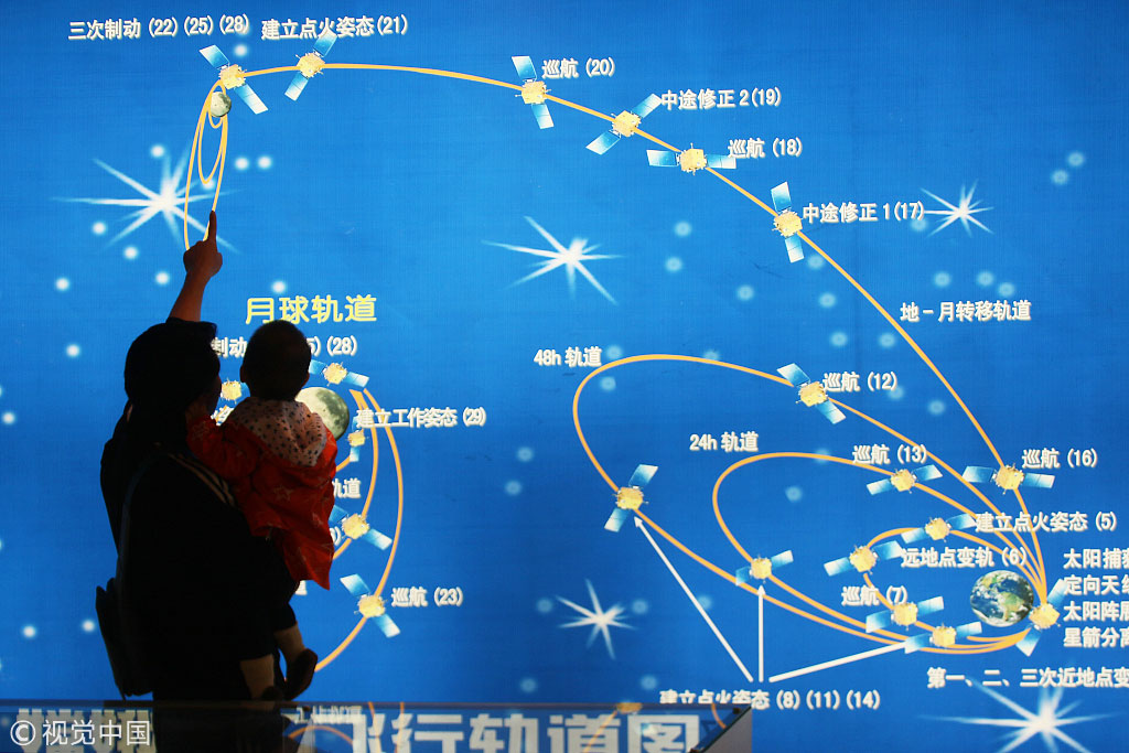 People look at the orbits of China's Chang'e satellites at a display in Yantai, Shandong Province, on April 22, 2018. [File photo: VCG]