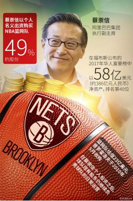 Alibaba exec taking stake in NBA team